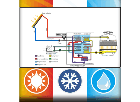 غرفه سازی نمایشگاهی - نمایشگاه تاسیسات سرمایشی و گرمایشی | گراف